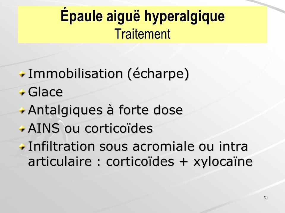 Épaule aiguë hyperalgique Traitement