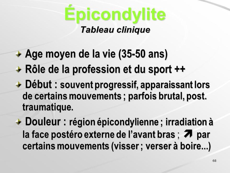 Épicondylite Tableau clinique