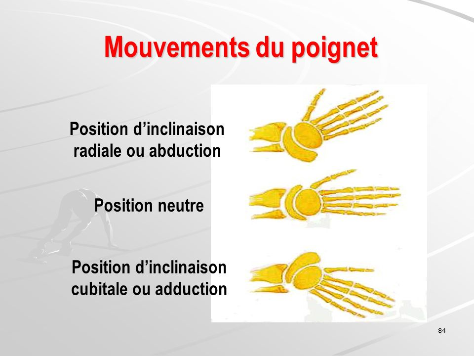 Position d'inclinaison Position d'inclinaison