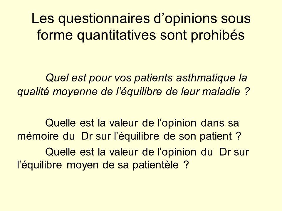 Les questionnaires d'opinions sous forme quantitatives sont prohibés