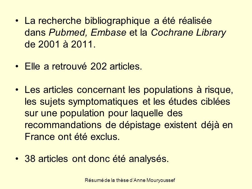 Résumé de la thèse d'Anne Mouryoussef