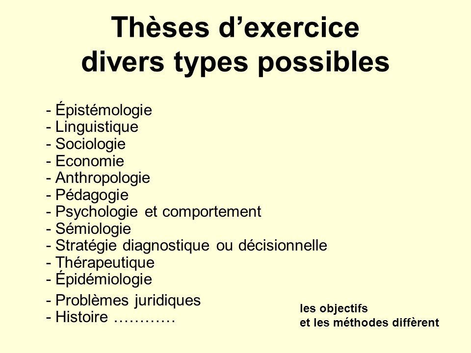 Thèses d'exercice divers types possibles