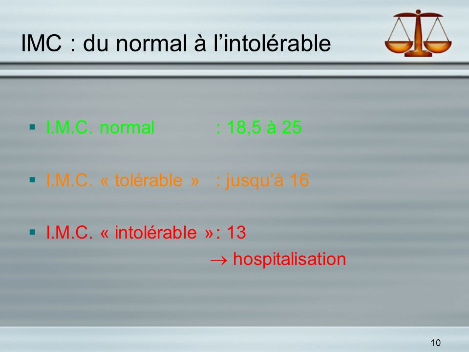 IMC : du normal à l'intolérable