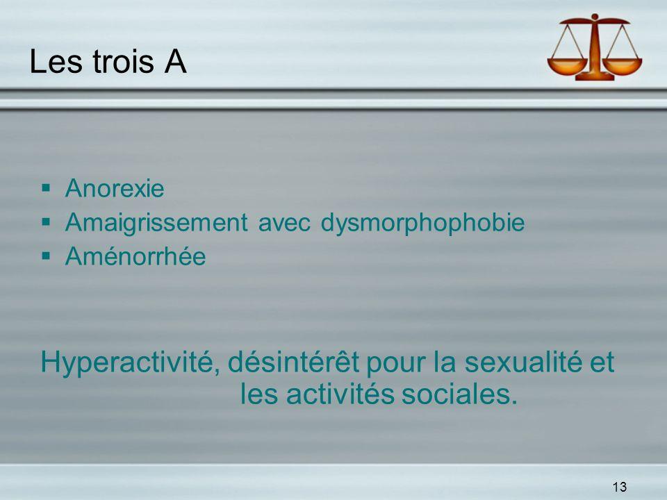 Les trois A Anorexie. Amaigrissement avec dysmorphophobie.