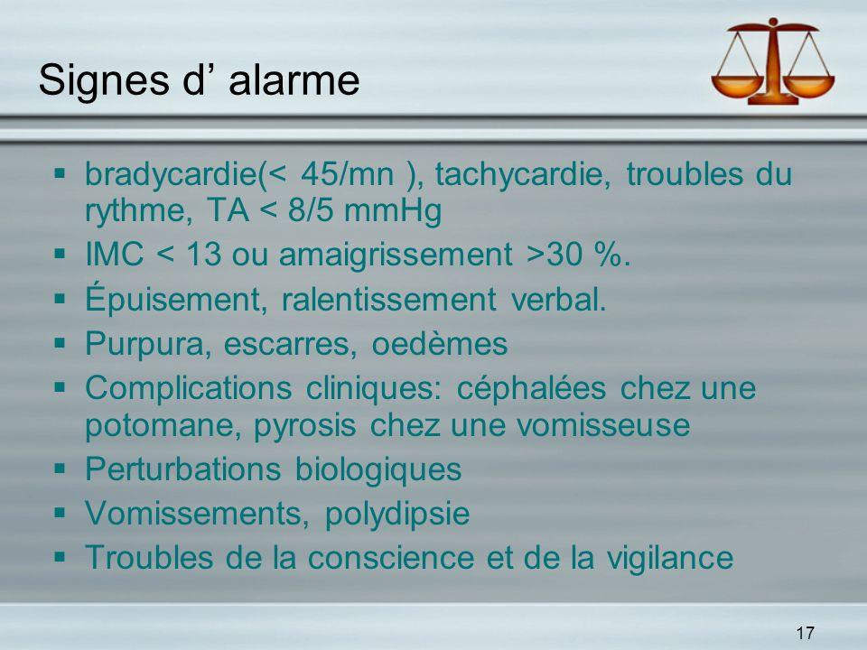 Signes d' alarme bradycardie(< 45/mn ), tachycardie, troubles du rythme, TA < 8/5 mmHg. IMC < 13 ou amaigrissement >30 %.