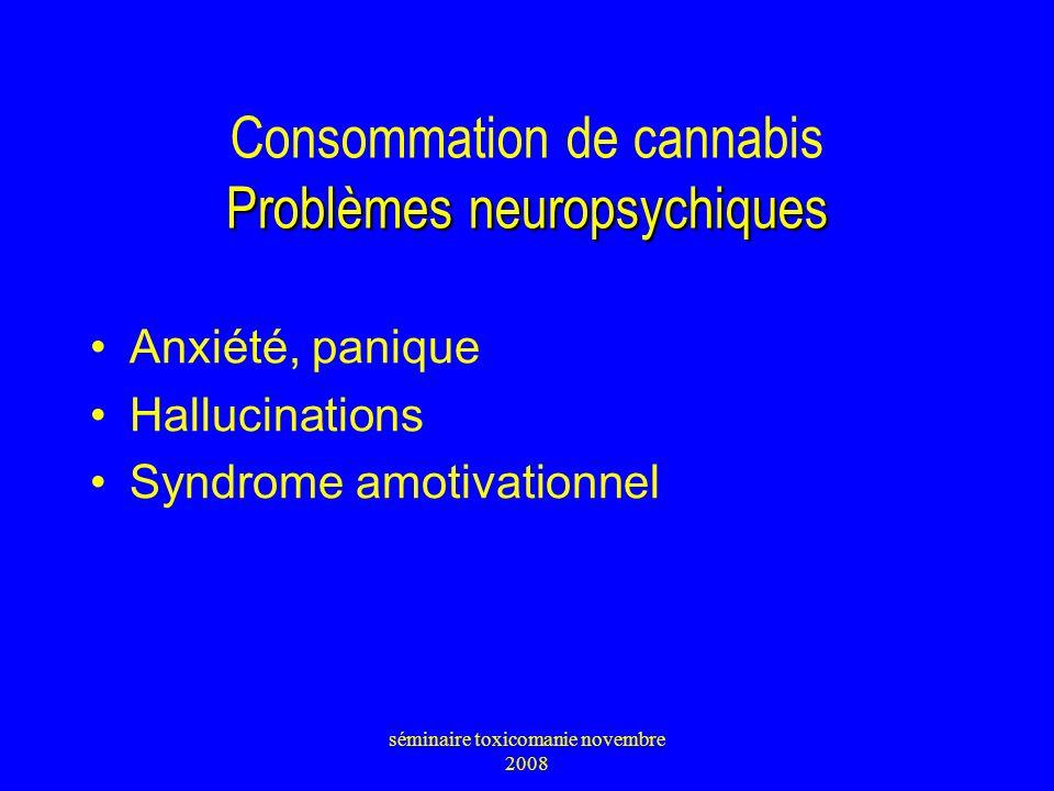 Consommation de cannabis Problèmes neuropsychiques