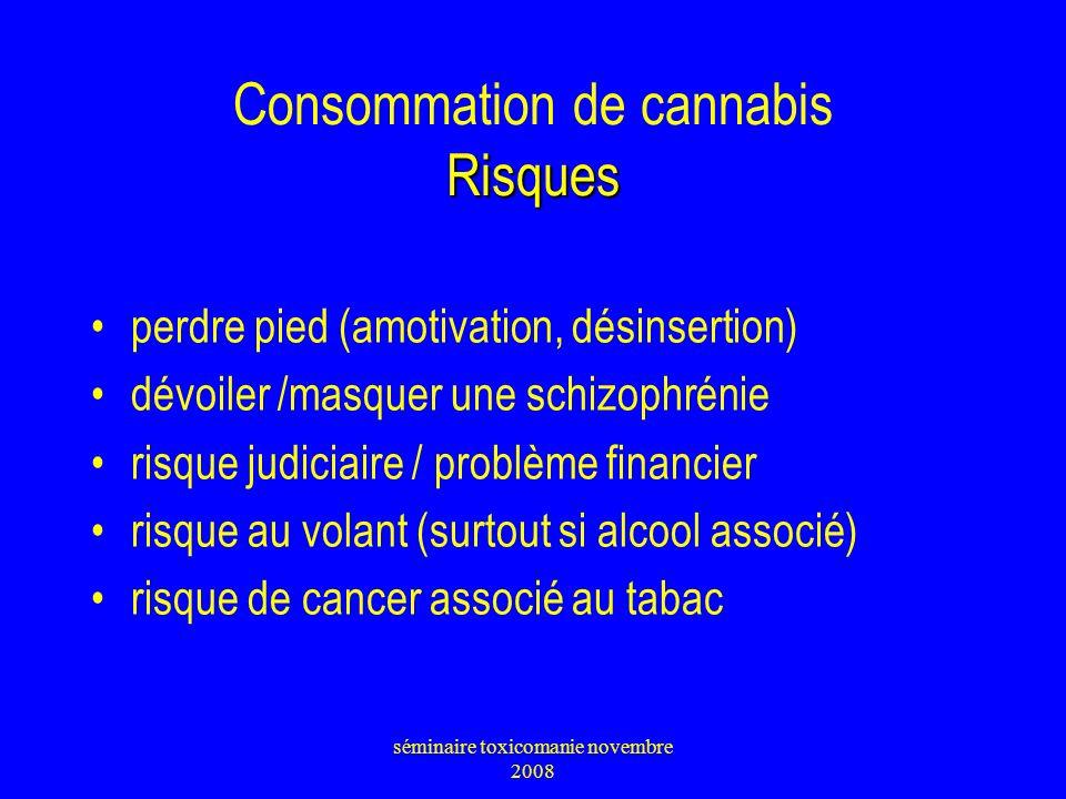 Consommation de cannabis Risques