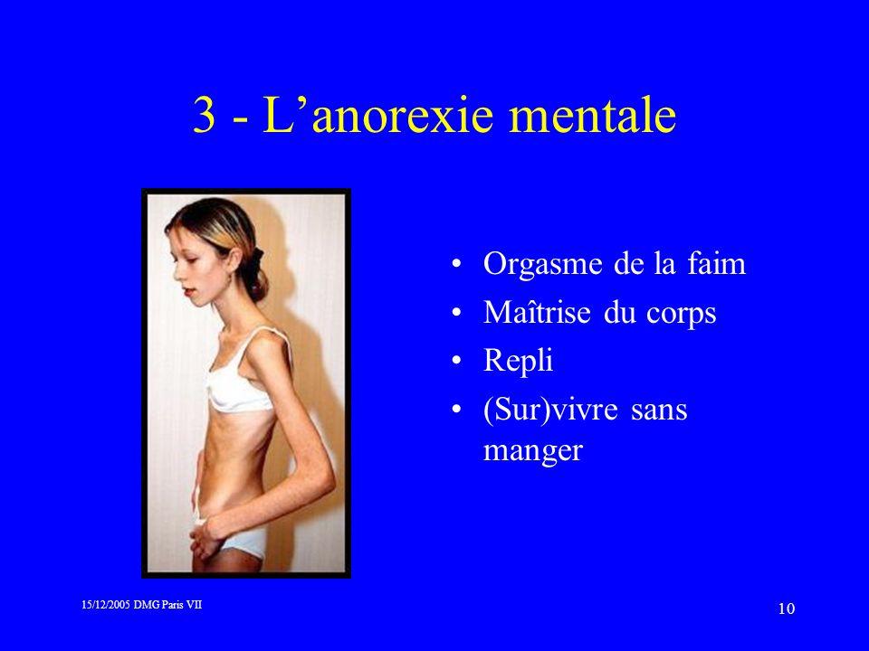 3 - L'anorexie mentale Orgasme de la faim Maîtrise du corps Repli