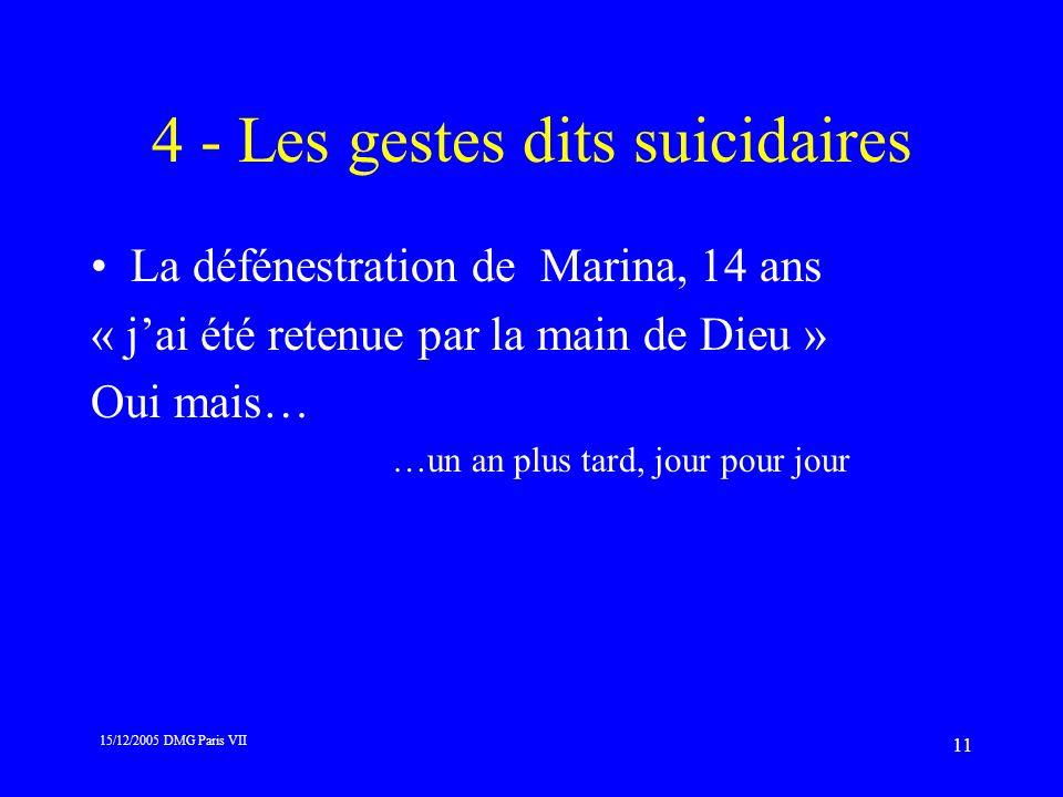 4 - Les gestes dits suicidaires