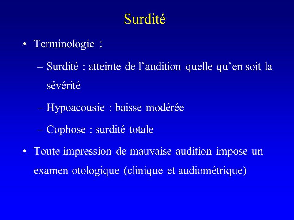 Surdité Terminologie :