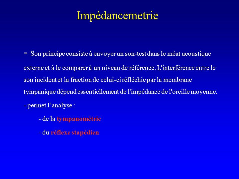 Impédancemetrie