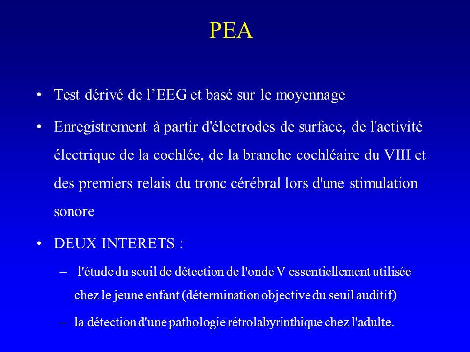 PEA Test dérivé de l'EEG et basé sur le moyennage