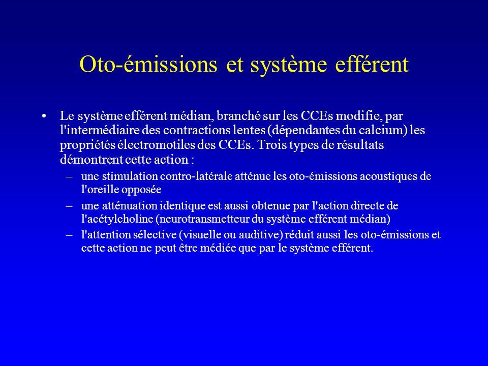 Oto-émissions et système efférent