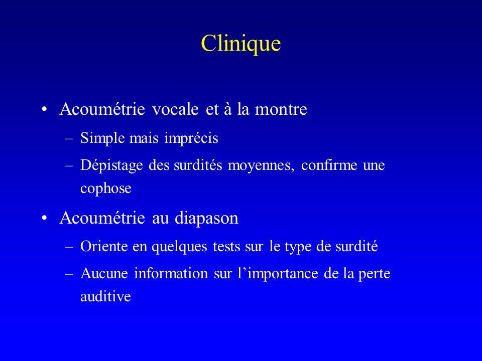 Clinique Acoumétrie vocale et à la montre Acoumétrie au diapason