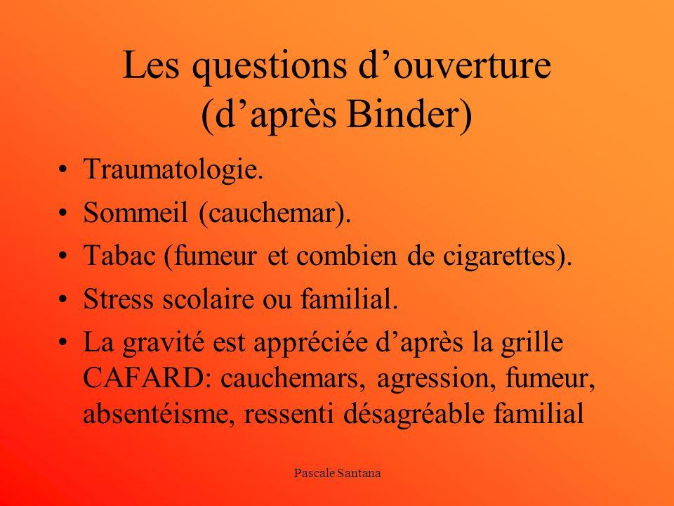 Les questions d'ouverture (d'après Binder)