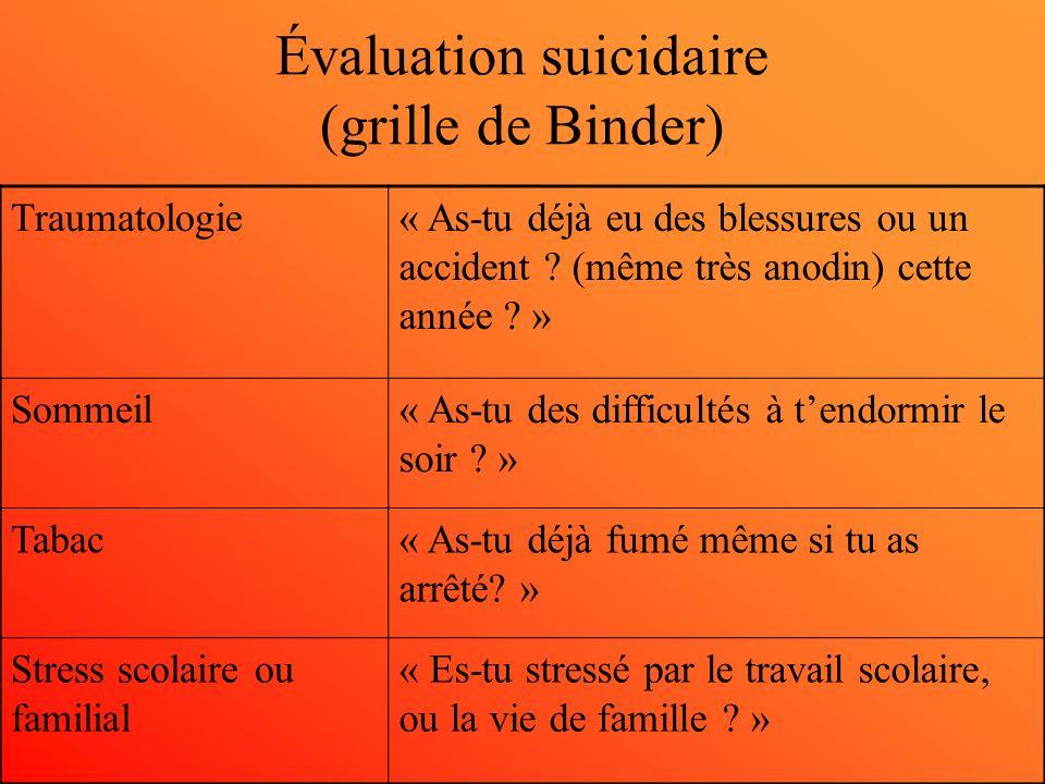 Évaluation suicidaire (grille de Binder)