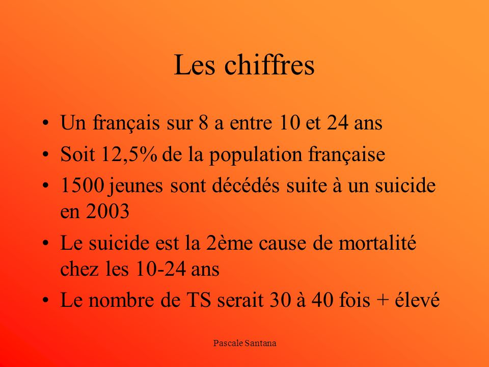 Les chiffres Un français sur 8 a entre 10 et 24 ans