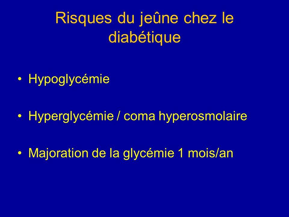 Risques du jeûne chez le diabétique