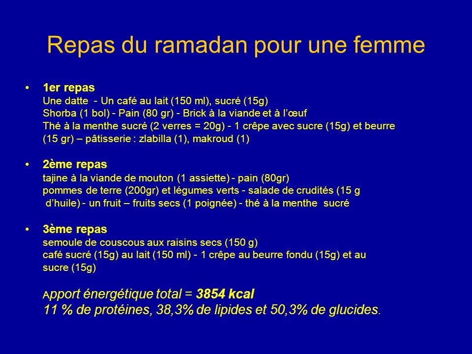 Repas du ramadan pour une femme