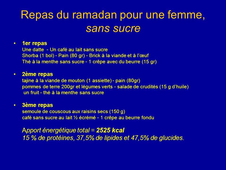 Repas du ramadan pour une femme, sans sucre