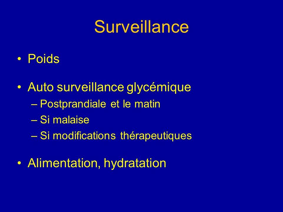 Surveillance Poids Auto surveillance glycémique