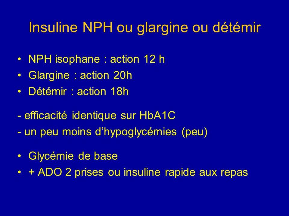 Insuline NPH ou glargine ou détémir