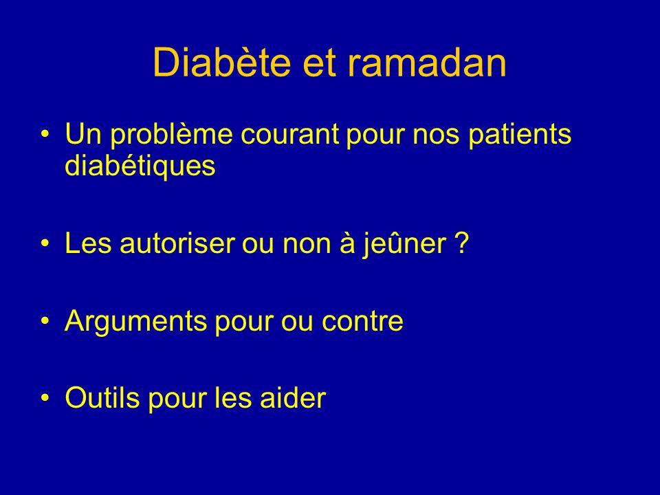 Diabète et ramadan Un problème courant pour nos patients diabétiques