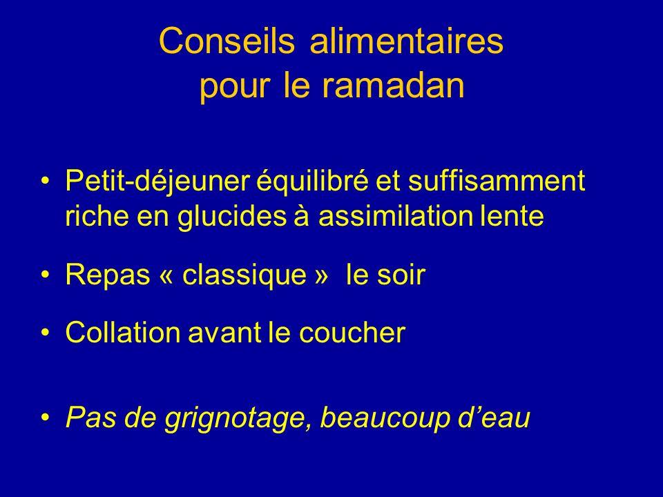 Conseils alimentaires pour le ramadan