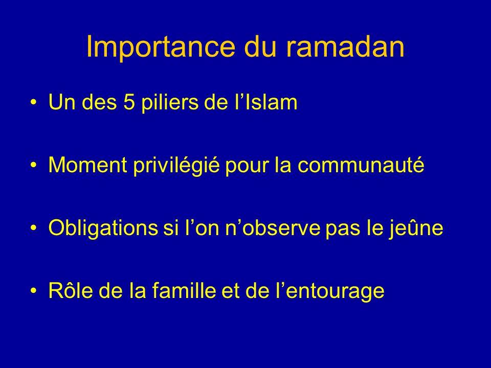 Importance du ramadan Un des 5 piliers de l'Islam