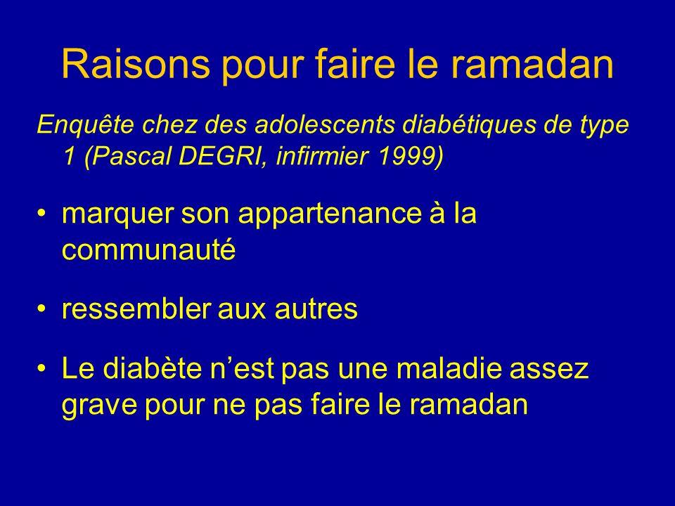 Raisons pour faire le ramadan