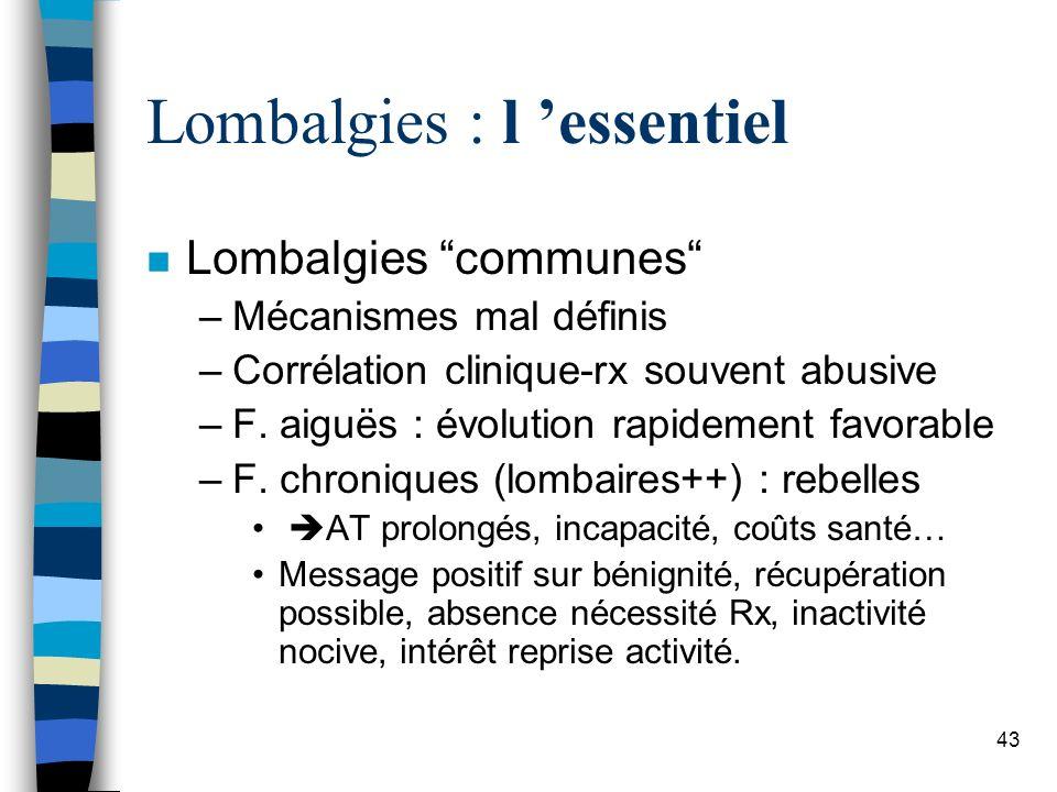 Lombalgies : l 'essentiel