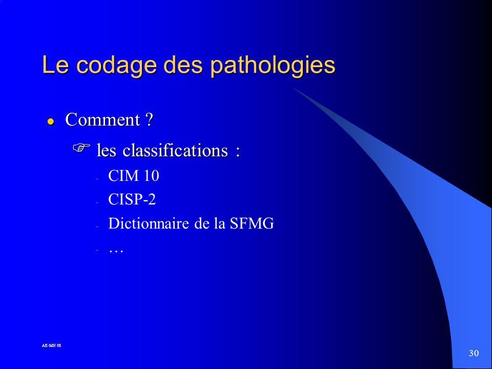 Le codage des pathologies