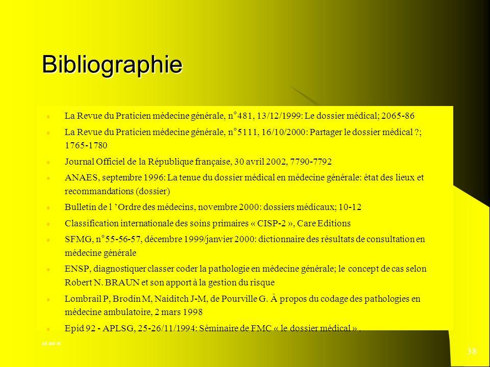 Bibliographie La Revue du Praticien médecine générale, n°481, 13/12/1999: Le dossier médical; 2065-86.