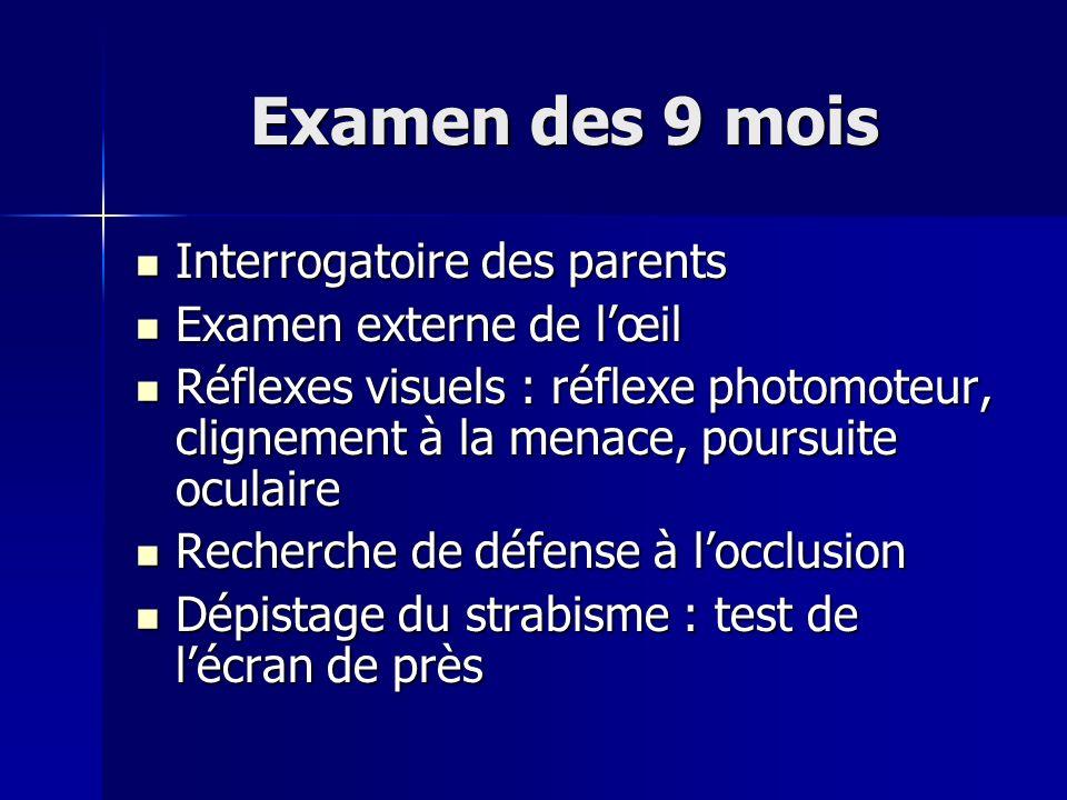 Examen des 9 mois Interrogatoire des parents Examen externe de l'œil