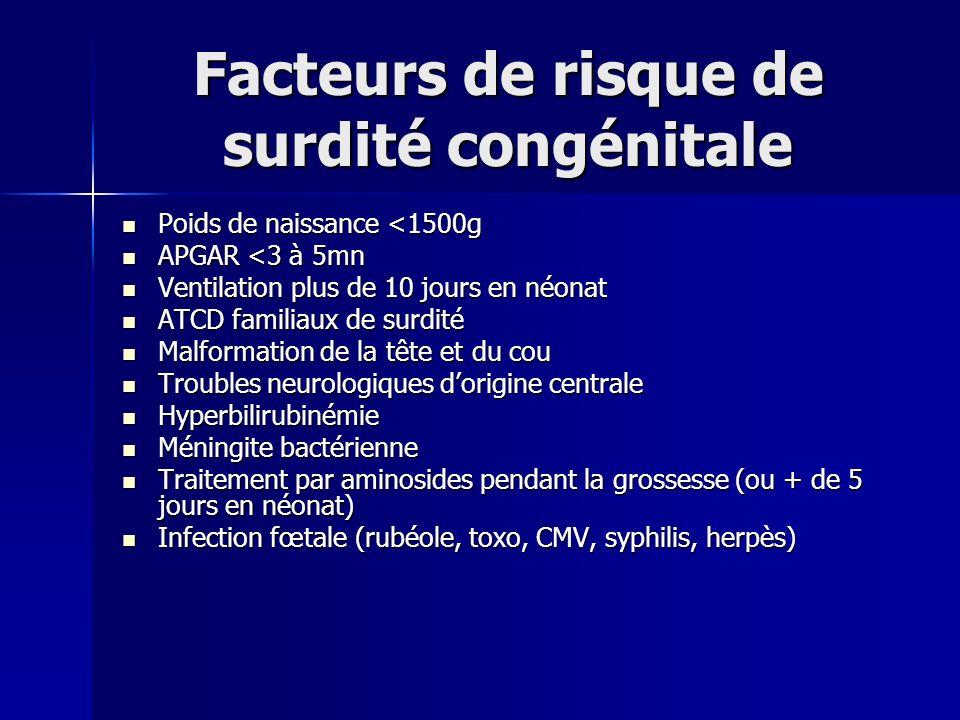 Facteurs de risque de surdité congénitale