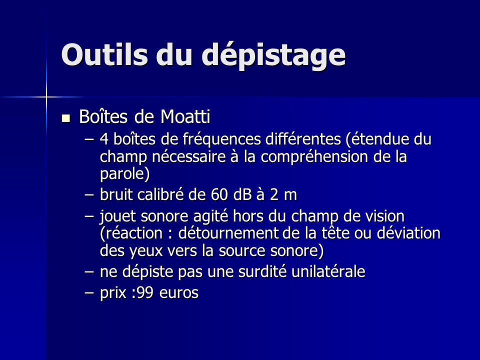 Outils du dépistage Boîtes de Moatti