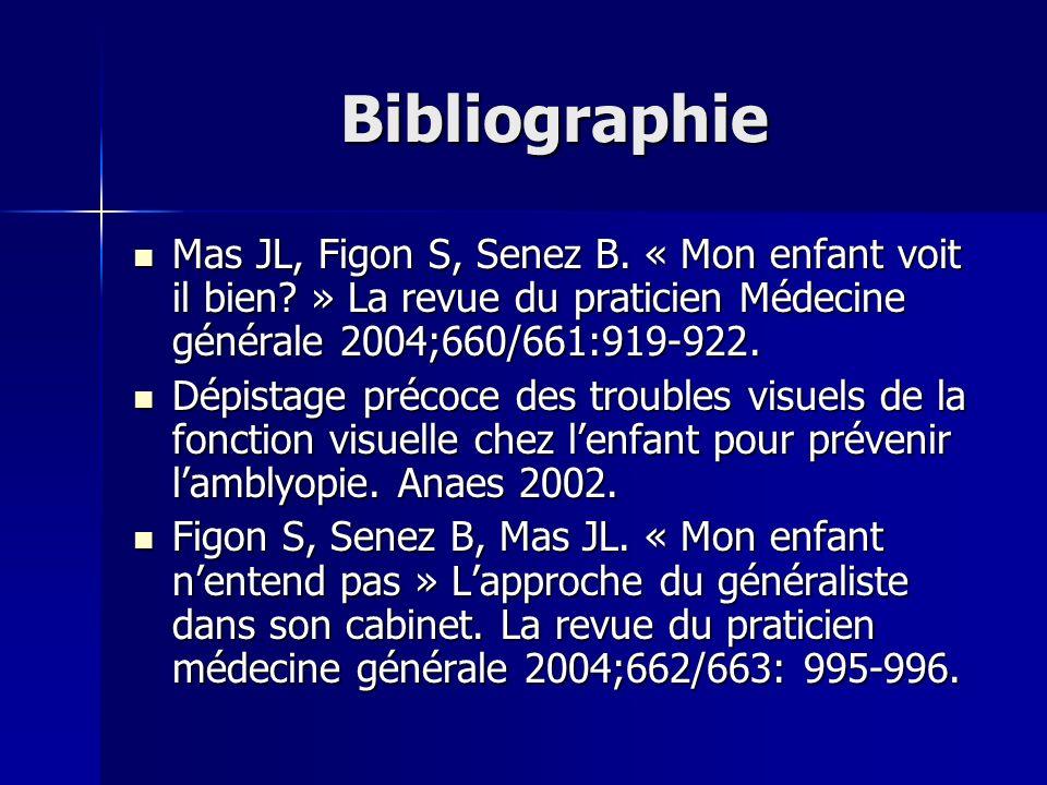 Bibliographie Mas JL, Figon S, Senez B. « Mon enfant voit il bien » La revue du praticien Médecine générale 2004;660/661:919-922.