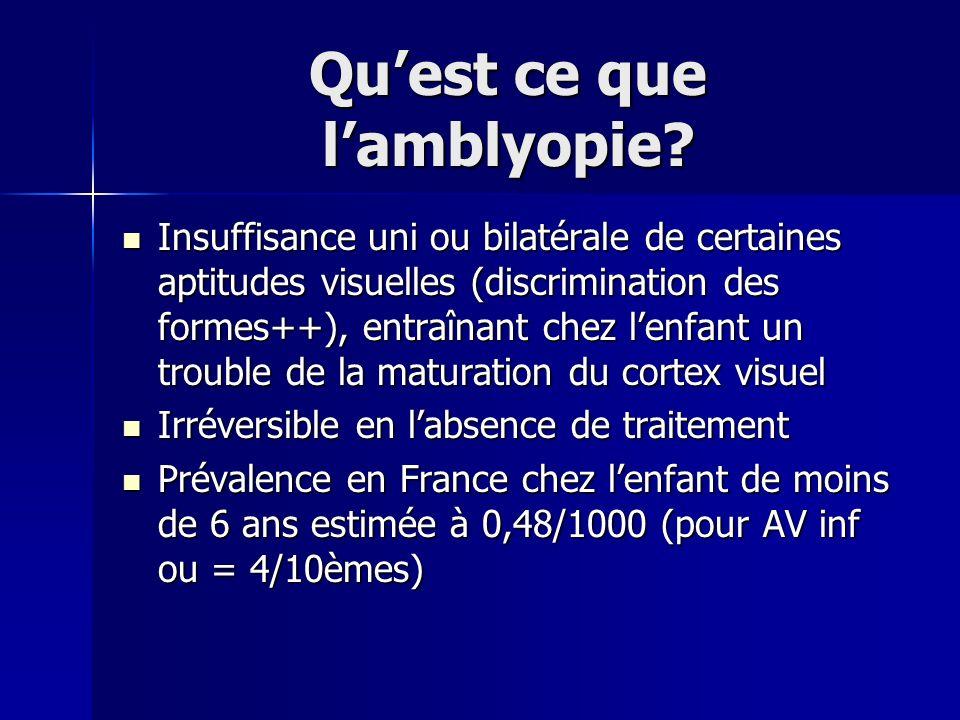 Qu'est ce que l'amblyopie