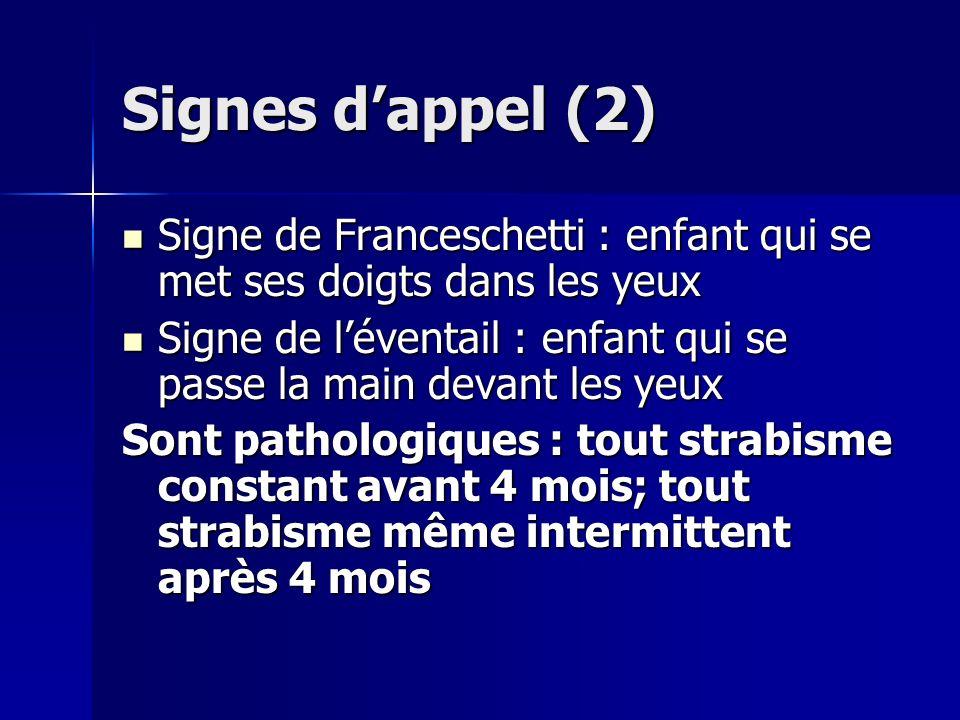 Signes d'appel (2) Signe de Franceschetti : enfant qui se met ses doigts dans les yeux.