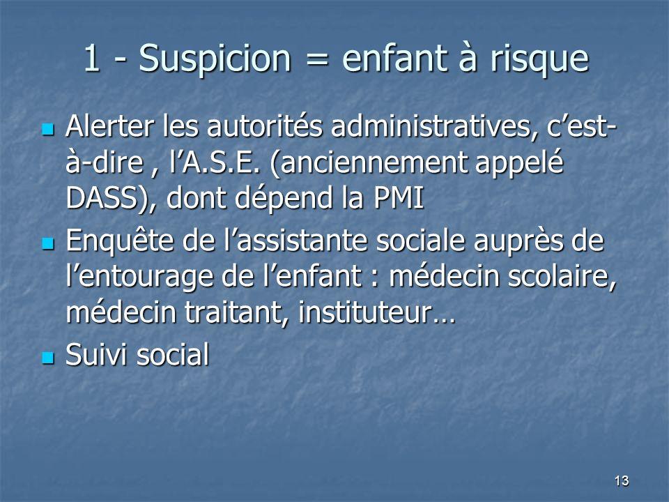 1 - Suspicion = enfant à risque