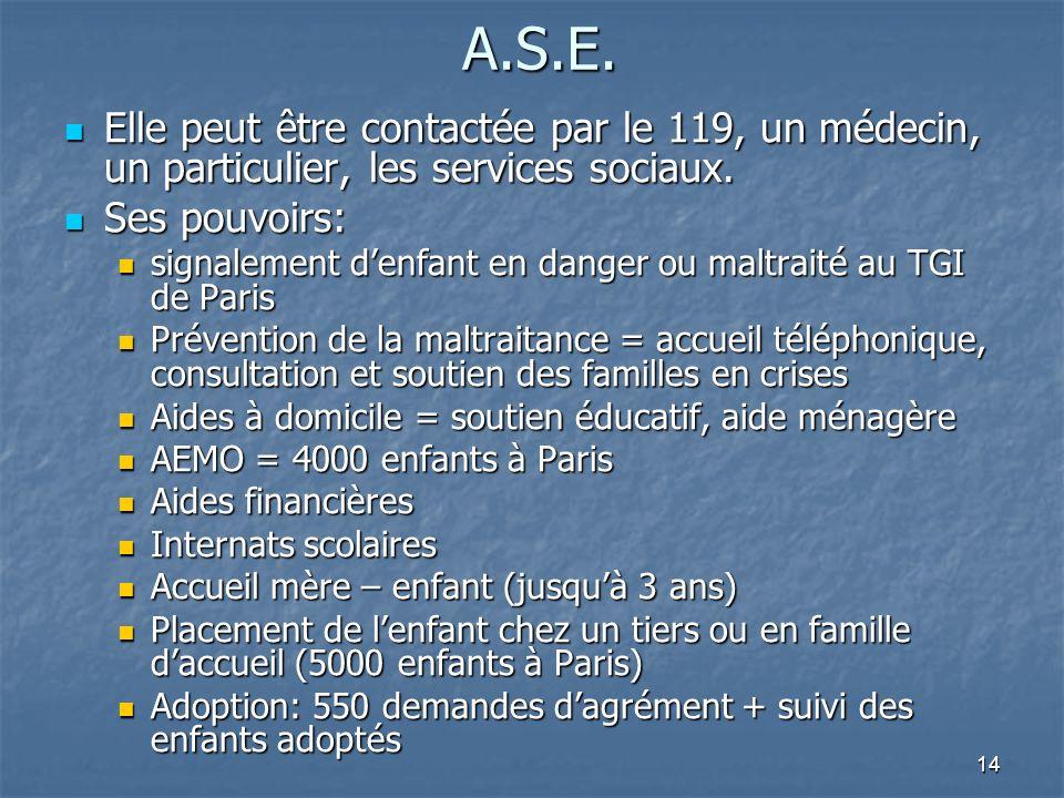 A.S.E. Elle peut être contactée par le 119, un médecin, un particulier, les services sociaux. Ses pouvoirs: