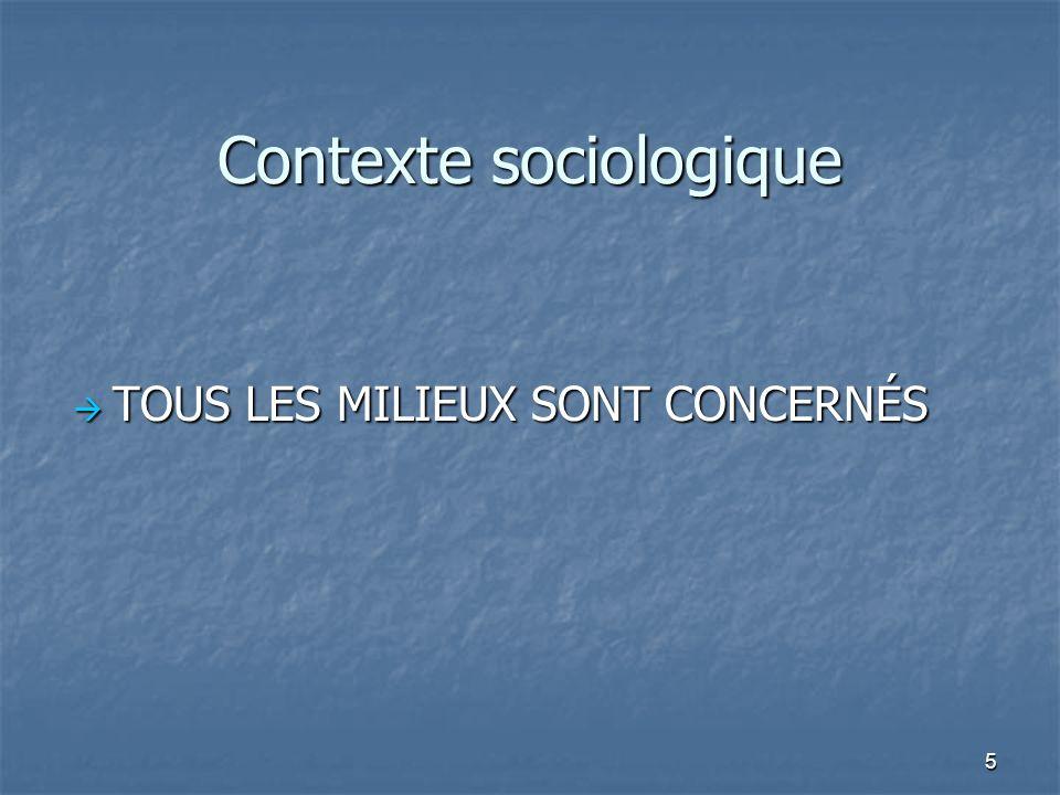 Contexte sociologique