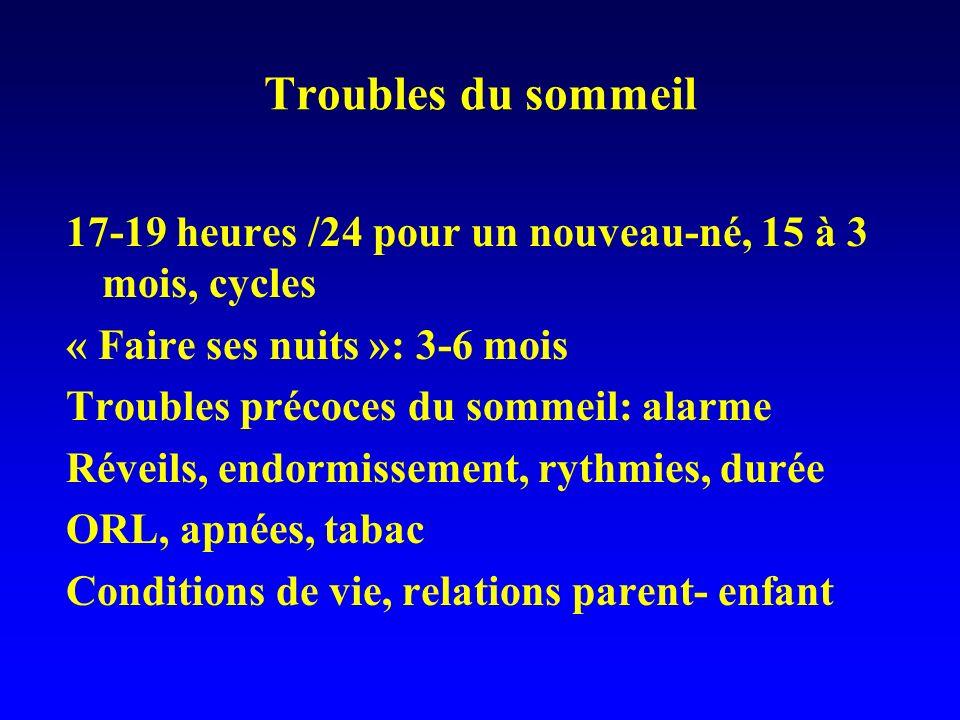 Troubles du sommeil17-19 heures /24 pour un nouveau-né, 15 à 3 mois, cycles. « Faire ses nuits »: 3-6 mois.