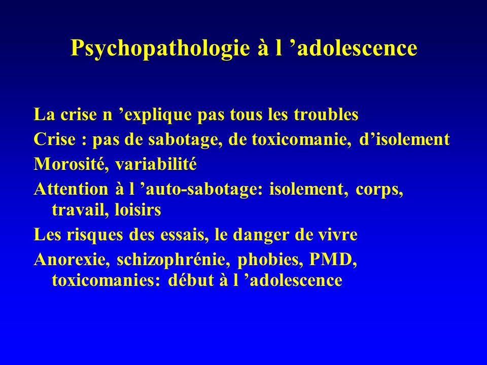 Psychopathologie à l 'adolescence