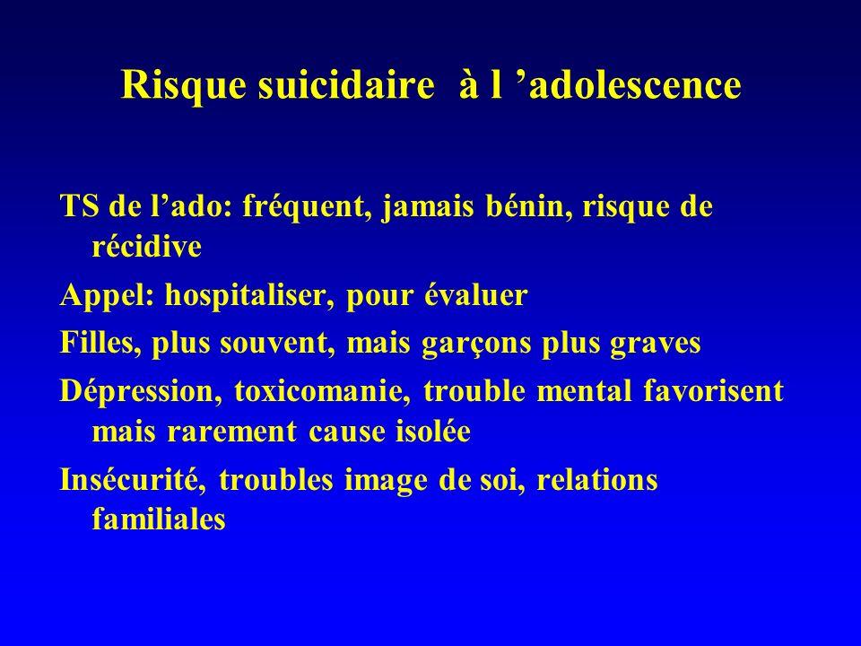 Risque suicidaire à l 'adolescence