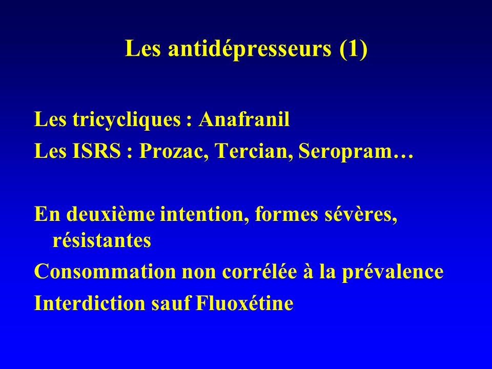 Les antidépresseurs (1)
