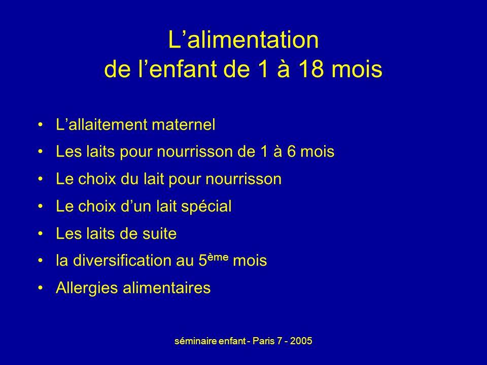 L'alimentation de l'enfant de 1 à 18 mois