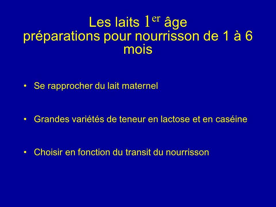 Les laits 1er âge préparations pour nourrisson de 1 à 6 mois