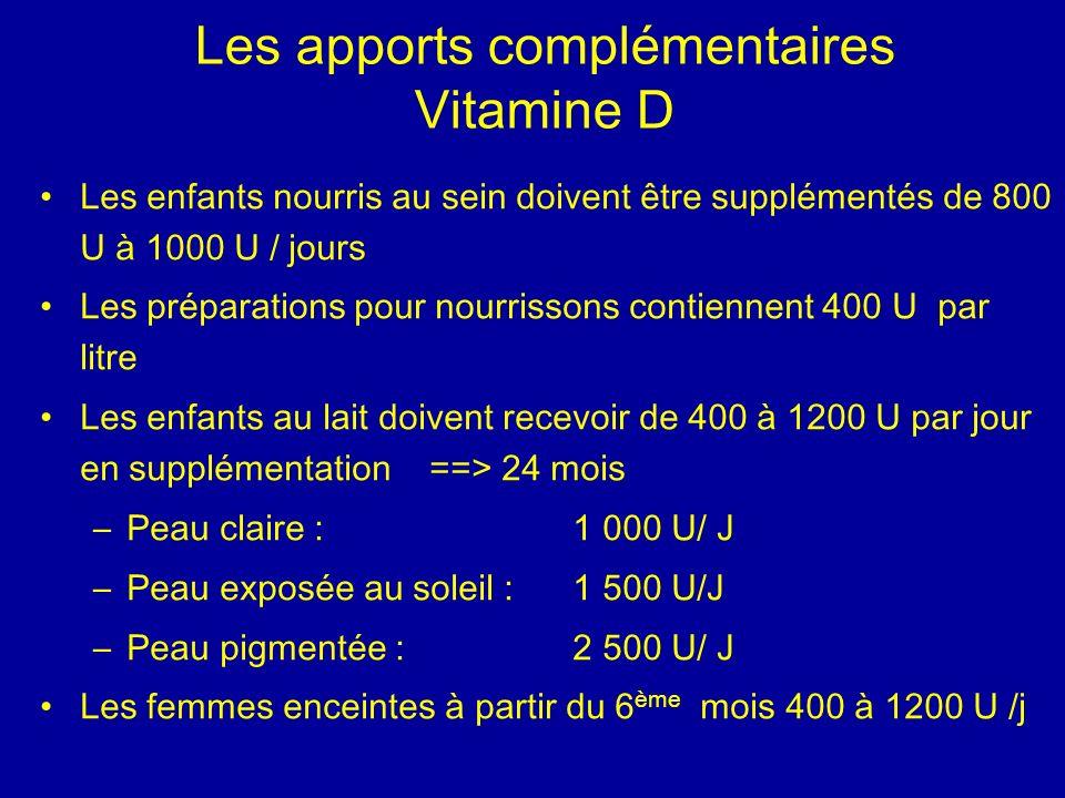 Les apports complémentaires Vitamine D