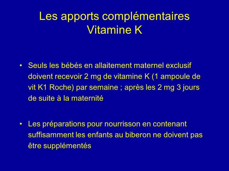 Les apports complémentaires Vitamine K